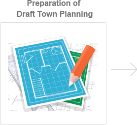 Step 3: Preparation of Draft Town Planning
