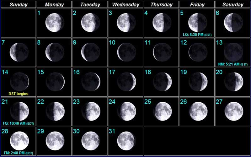 Moon phases image - March 2021