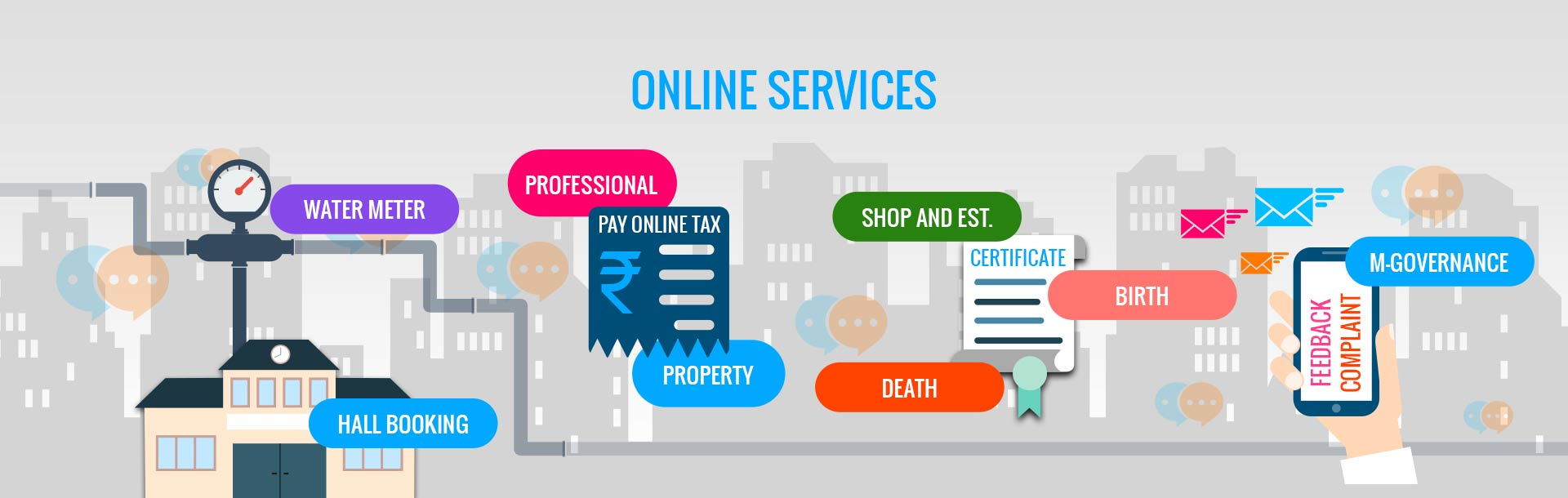Online Services for citizen